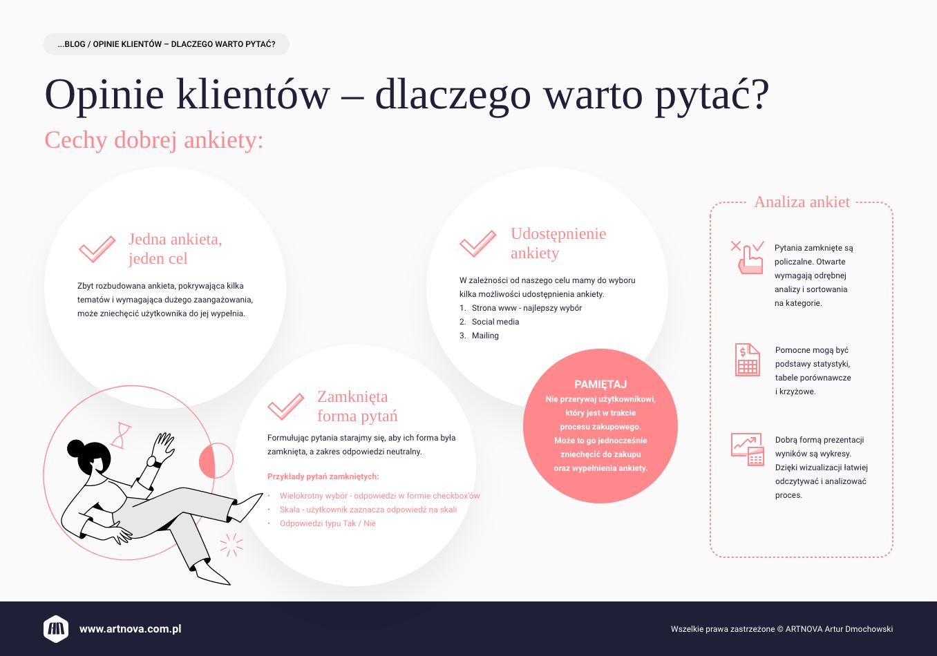 infografika: opinie klientów dlaczego warto pytać