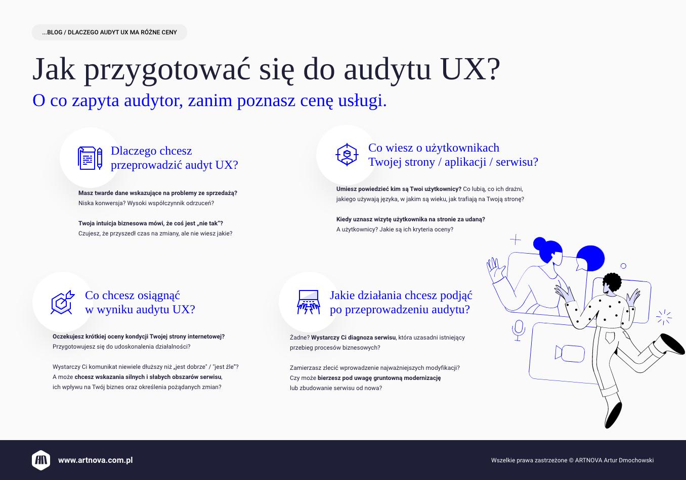 infografika: dlaczego audyt UX ma różne ceny