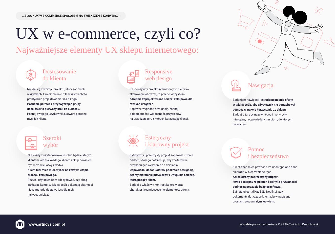 infografika: ux w e-commerce sposobem na zwiększenie konwersji