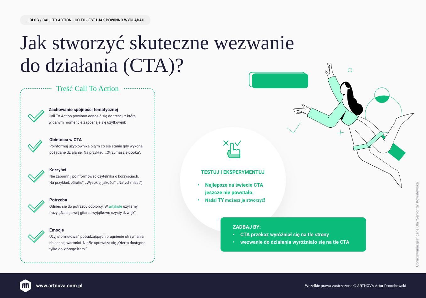 infografika: Jak stworzyć skuteczne Call To Action (CTA)