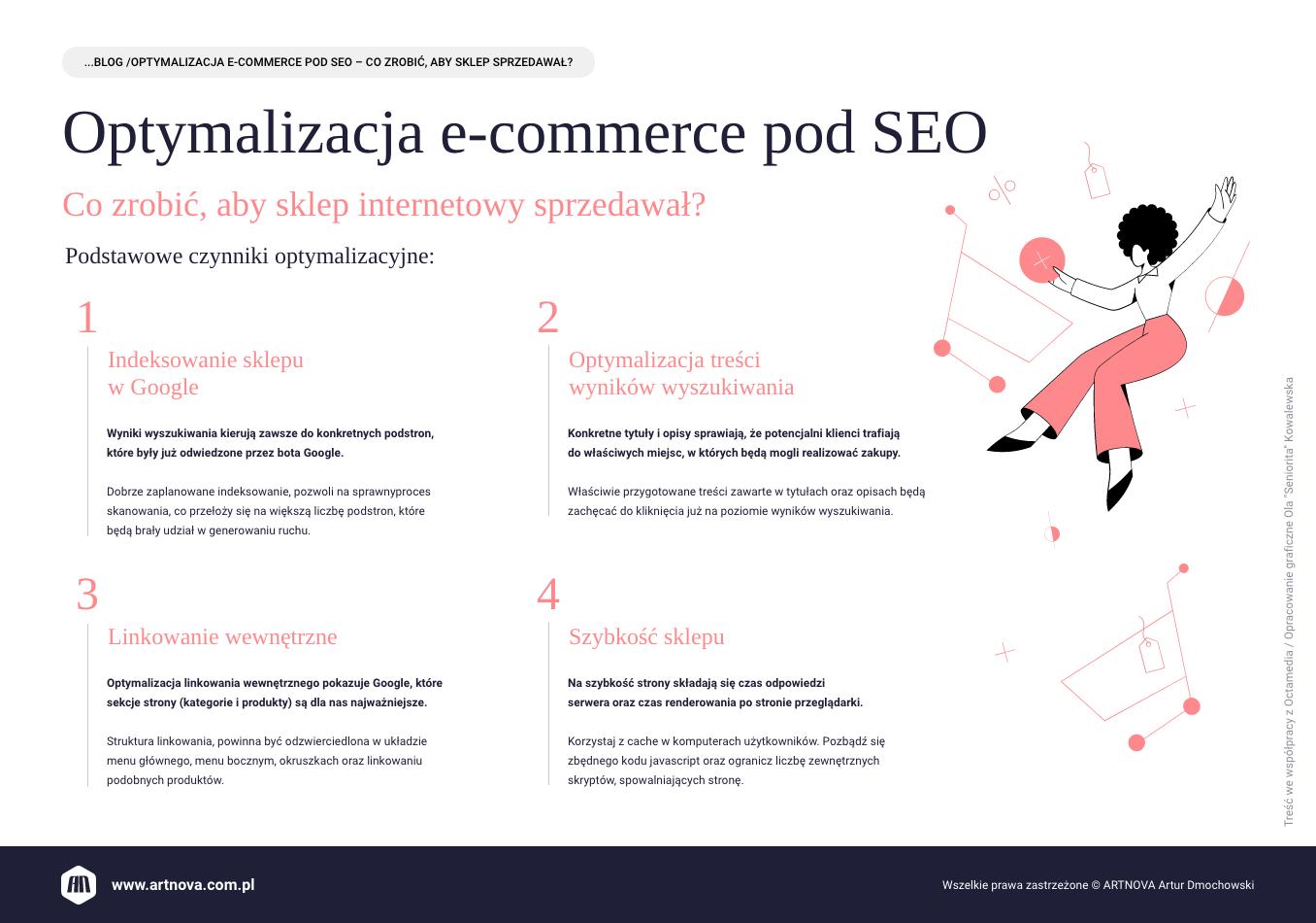 infografika: Optymalizacja e-commerce pod SEO - co zrobić, aby sklep sprzedawał